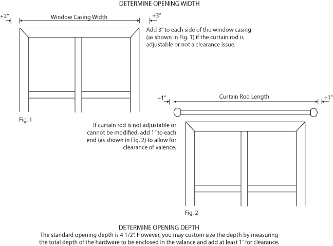 How to measure for a window cornice